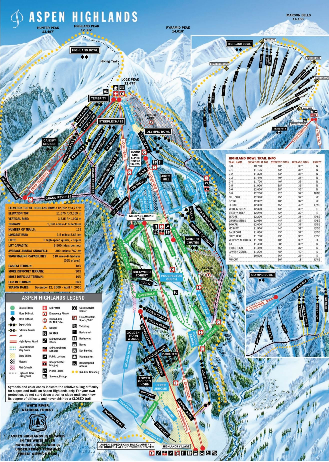 Mapa Pista Aspen Highlands